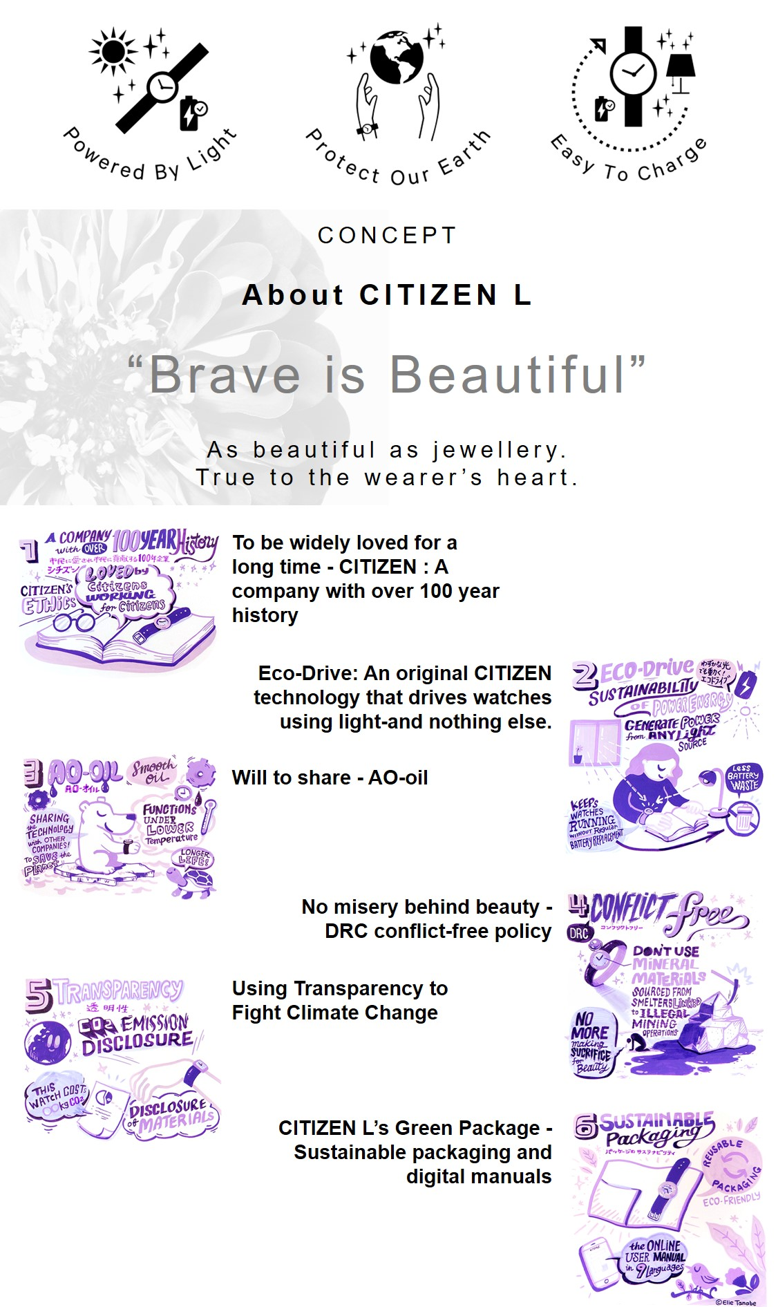 Citizen L brand